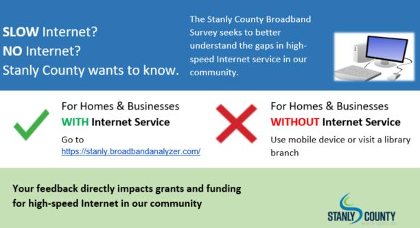 Stanly County Broadband Survey